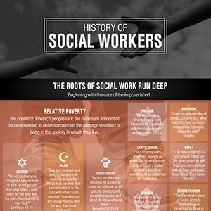 History Of Social Work Social Work Degree Center
